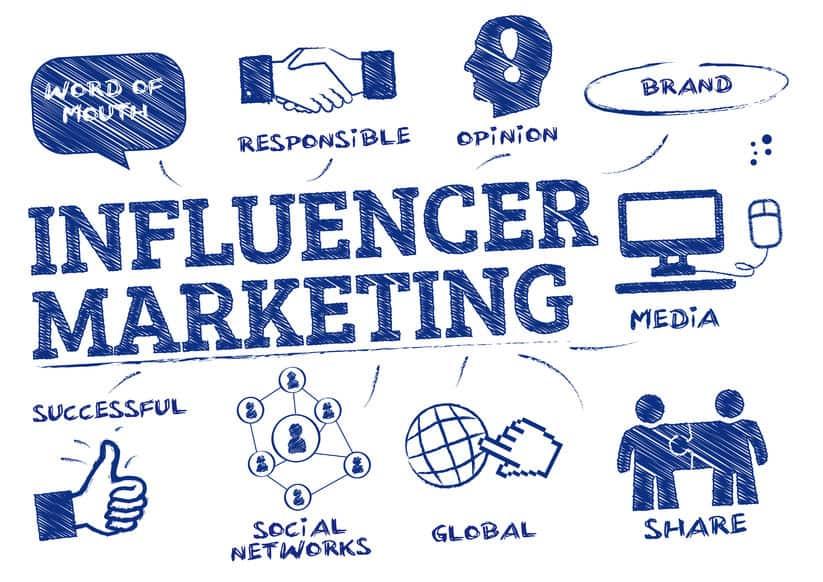 Influencer Marketing Duly Marketing